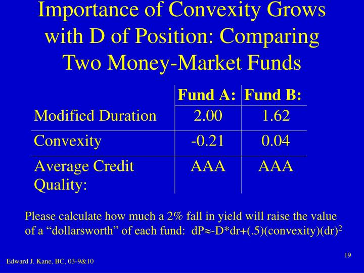 Importance of Convexity Grows with D of Position: Comparing Two Money-Market Funds