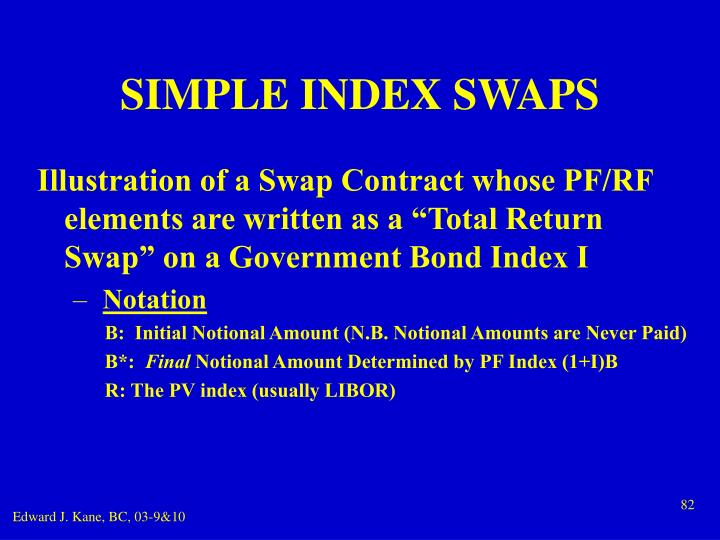 SIMPLE INDEX SWAPS