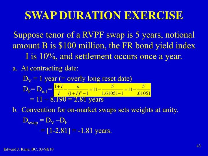 SWAP DURATION EXERCISE