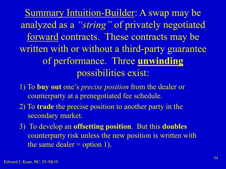 Summary Intuition-Builder