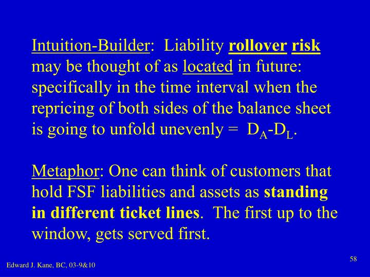 Intuition-Builder