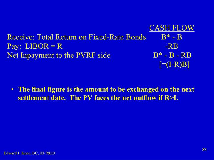 The final figure is the amount to be exchanged on the next settlement date.  The PV faces the net outflow if R>I.