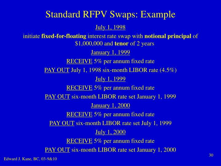 Standard RFPV Swaps: Example