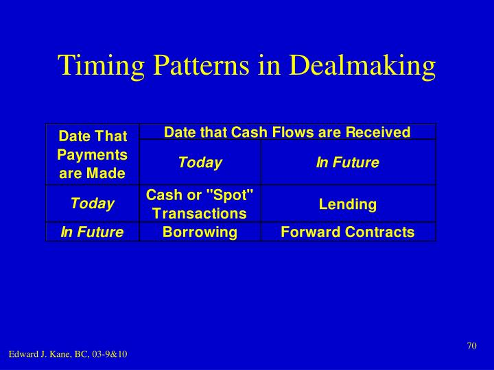 Timing Patterns in Dealmaking