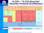 h 235 h 323 security security protocol architecture