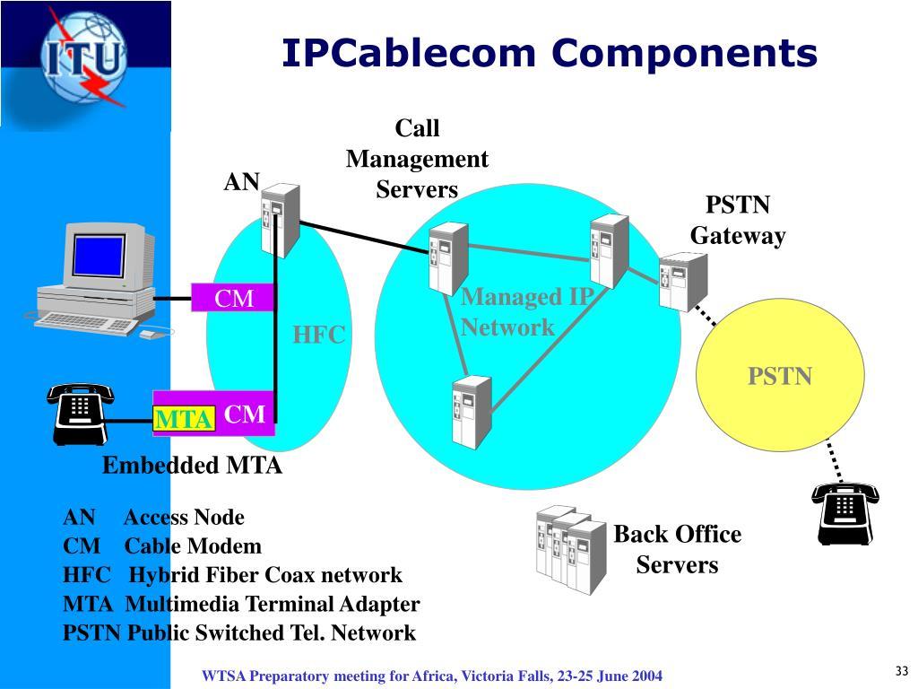 IPCablecom Components