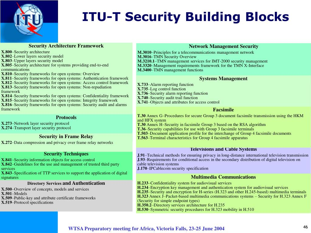 ITU-T Security Building Blocks