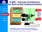 x 805 security architecture for end to end communications