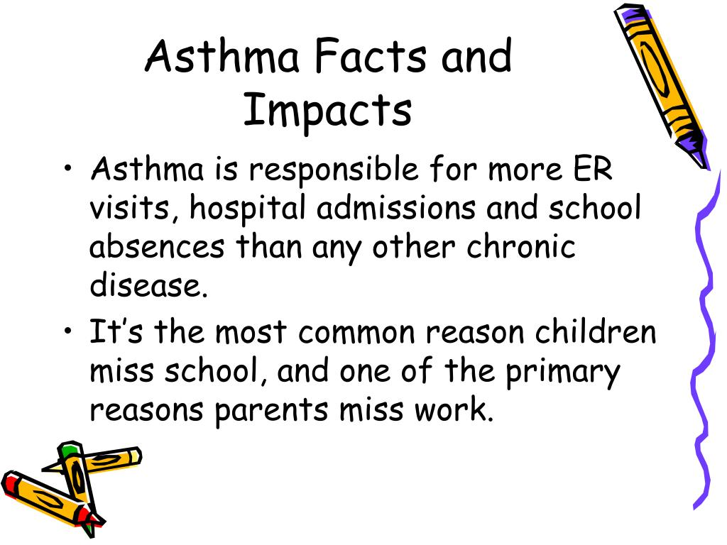 Asthma Facts and Impacts