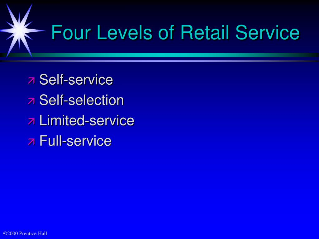 Four Levels of Retail Service