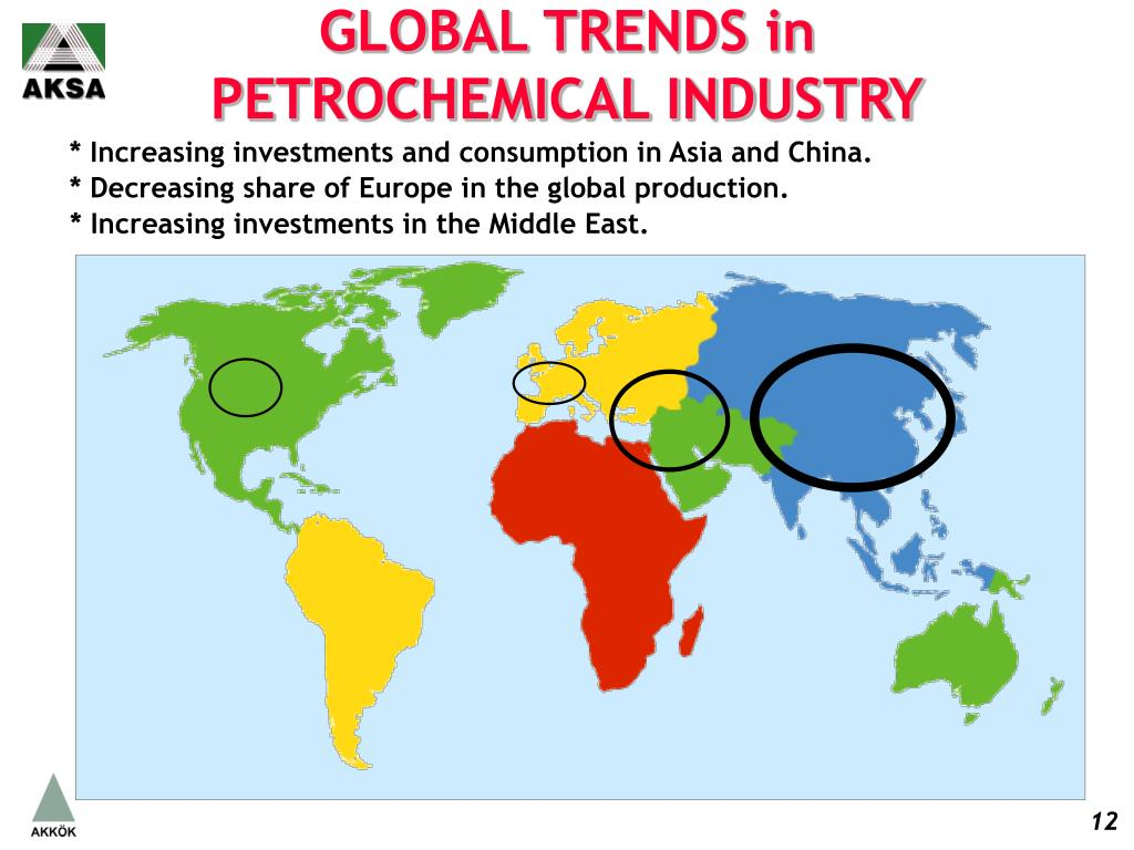 GLOBAL TRENDS in