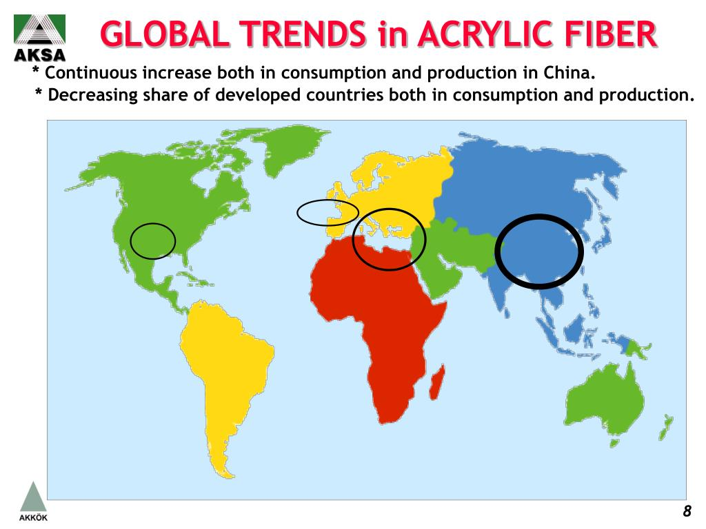 GLOBAL TRENDS in ACRYLIC FIBER
