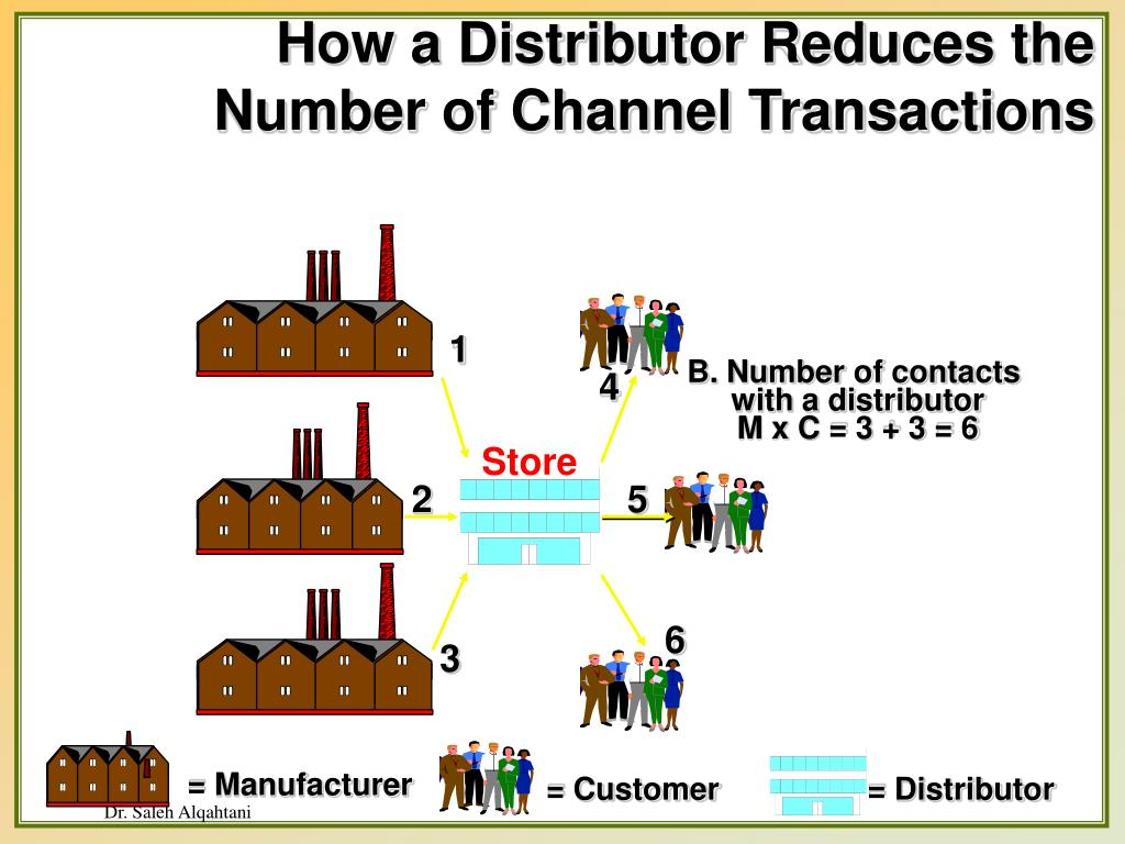 How a Distributor Reduces the