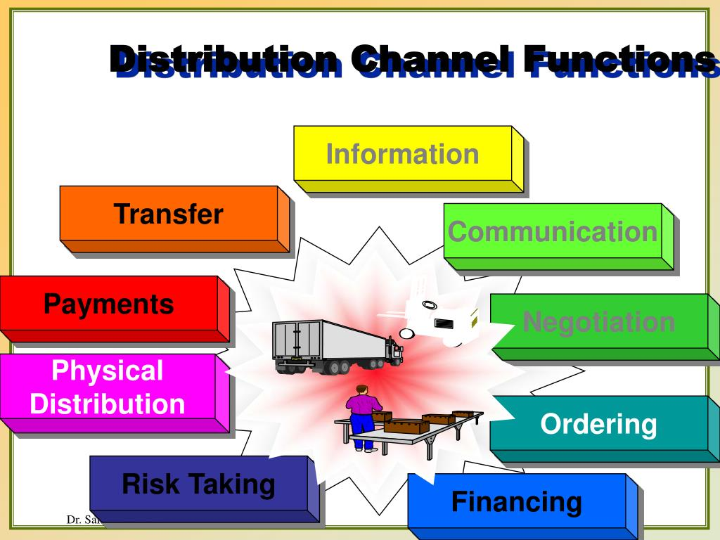 Distribution Channel Functions