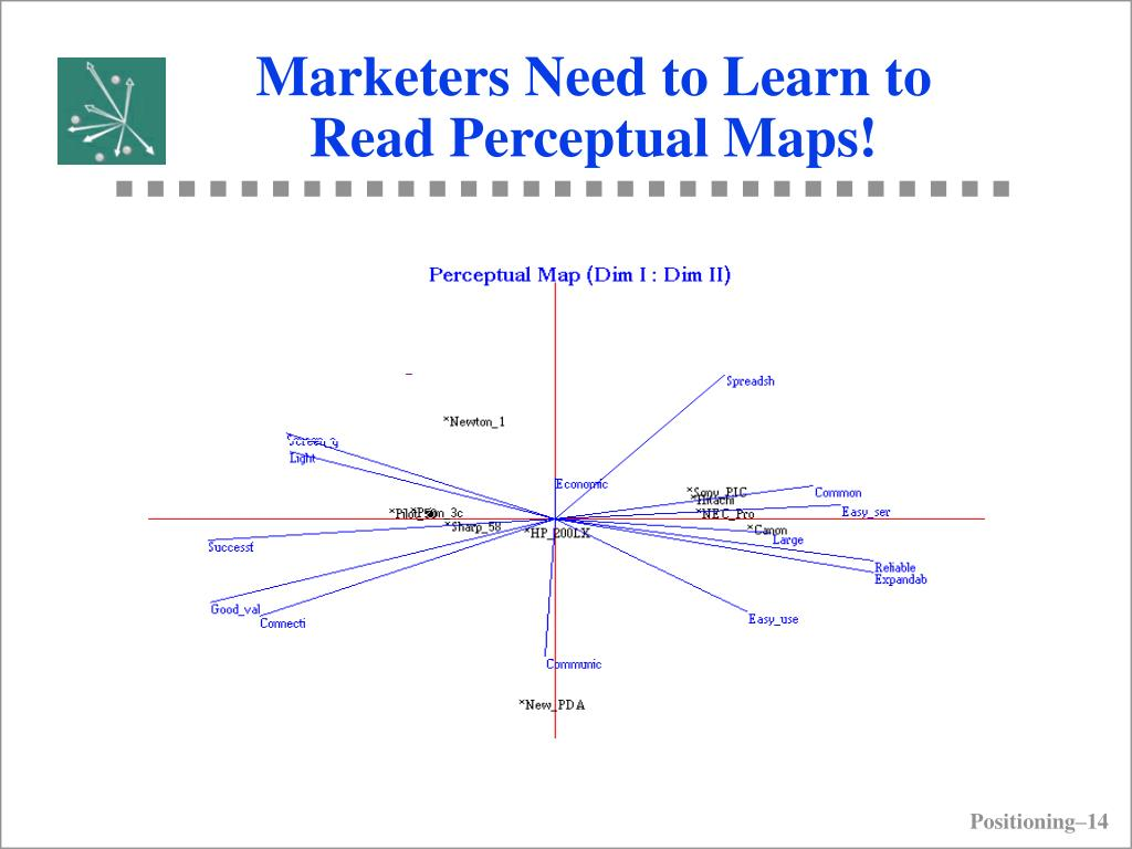 Marketers Need to Learn to Read Perceptual Maps!