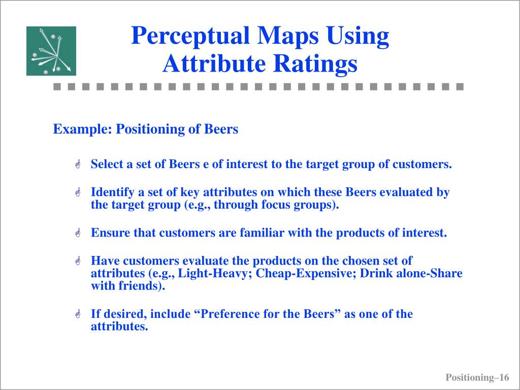 Perceptual Maps Using