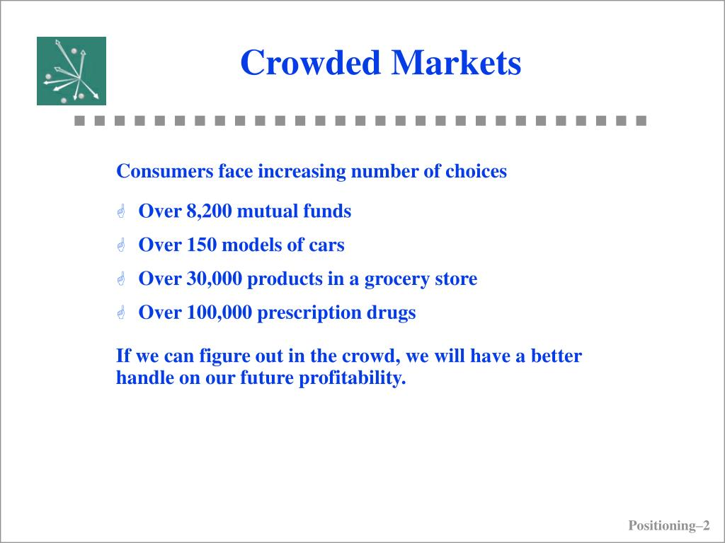 Crowded Markets