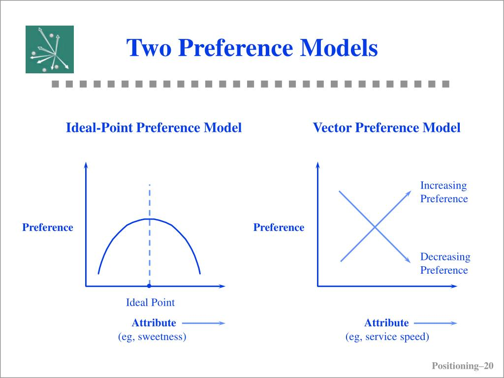 Two Preference Models
