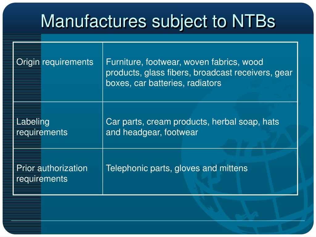 Manufactures subject to NTBs
