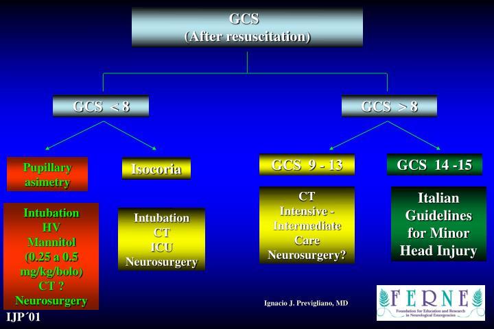 GCS                              (After resuscitation)