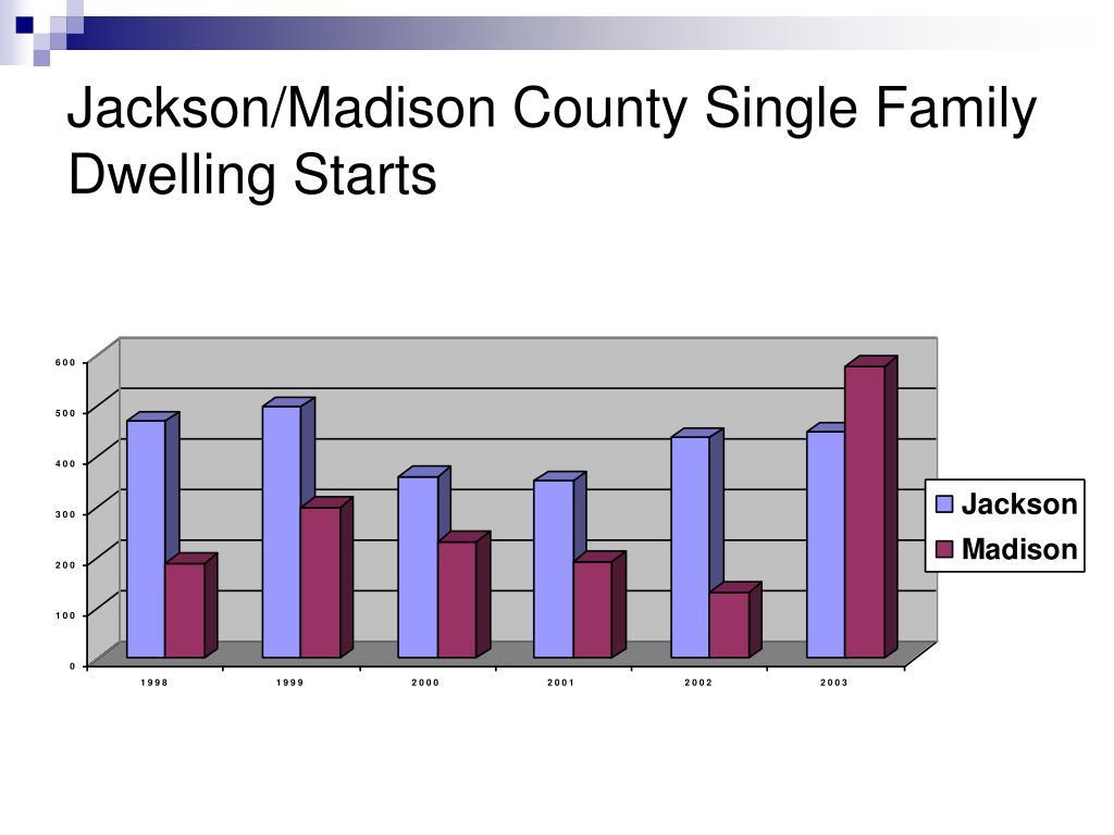 Jackson/Madison County Single Family Dwelling Starts