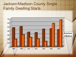 jackson madison county single family dwelling starts