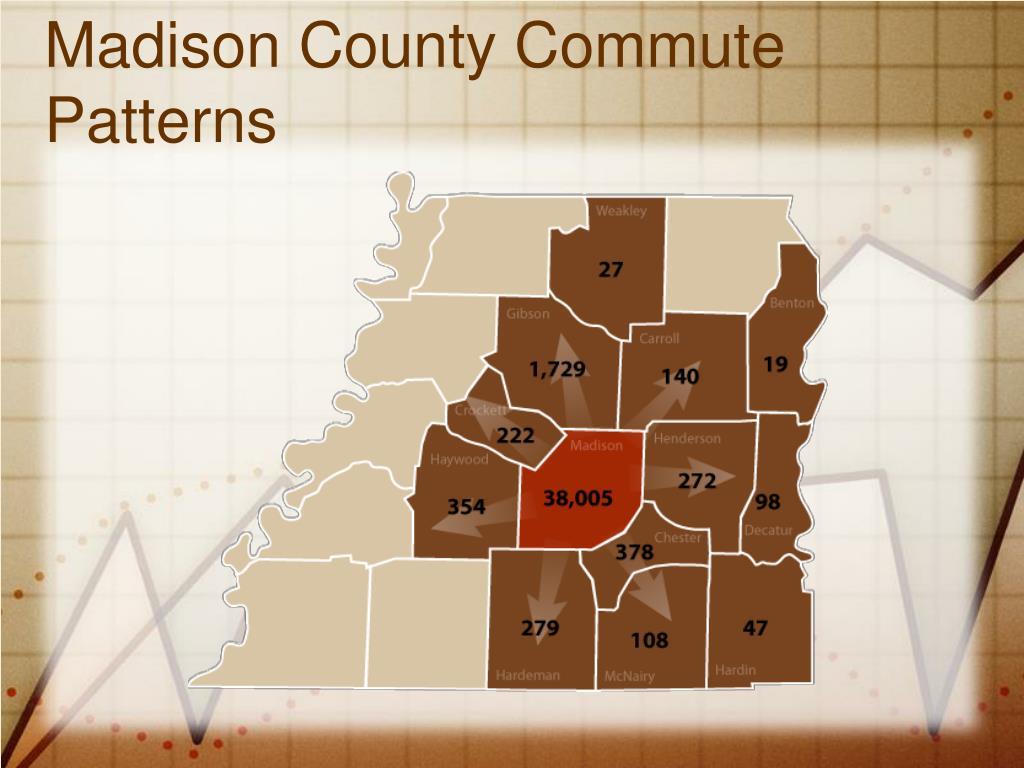 Madison County Commute Patterns