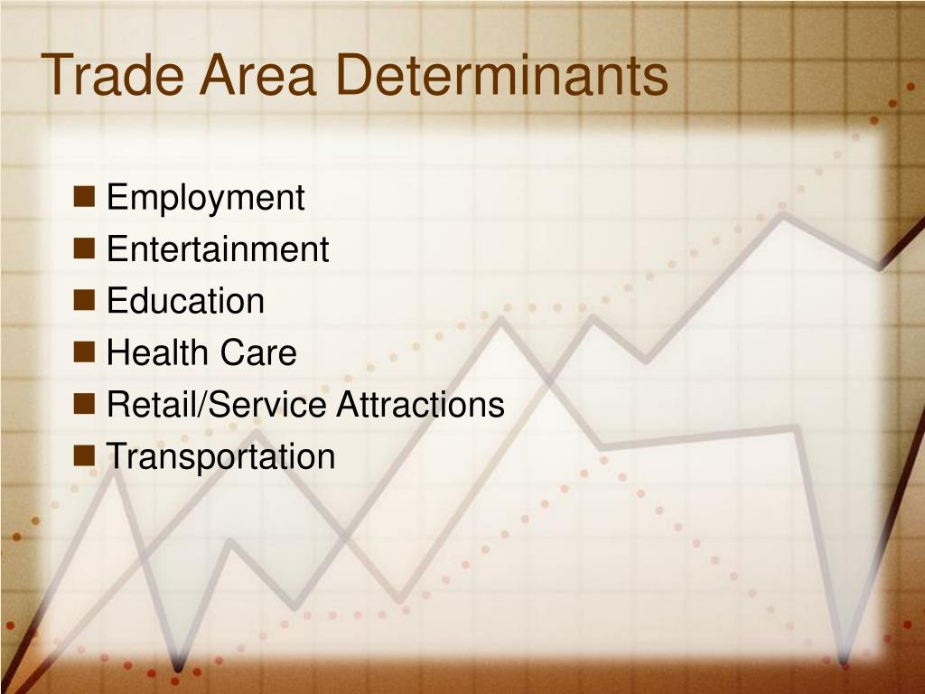 Trade Area Determinants