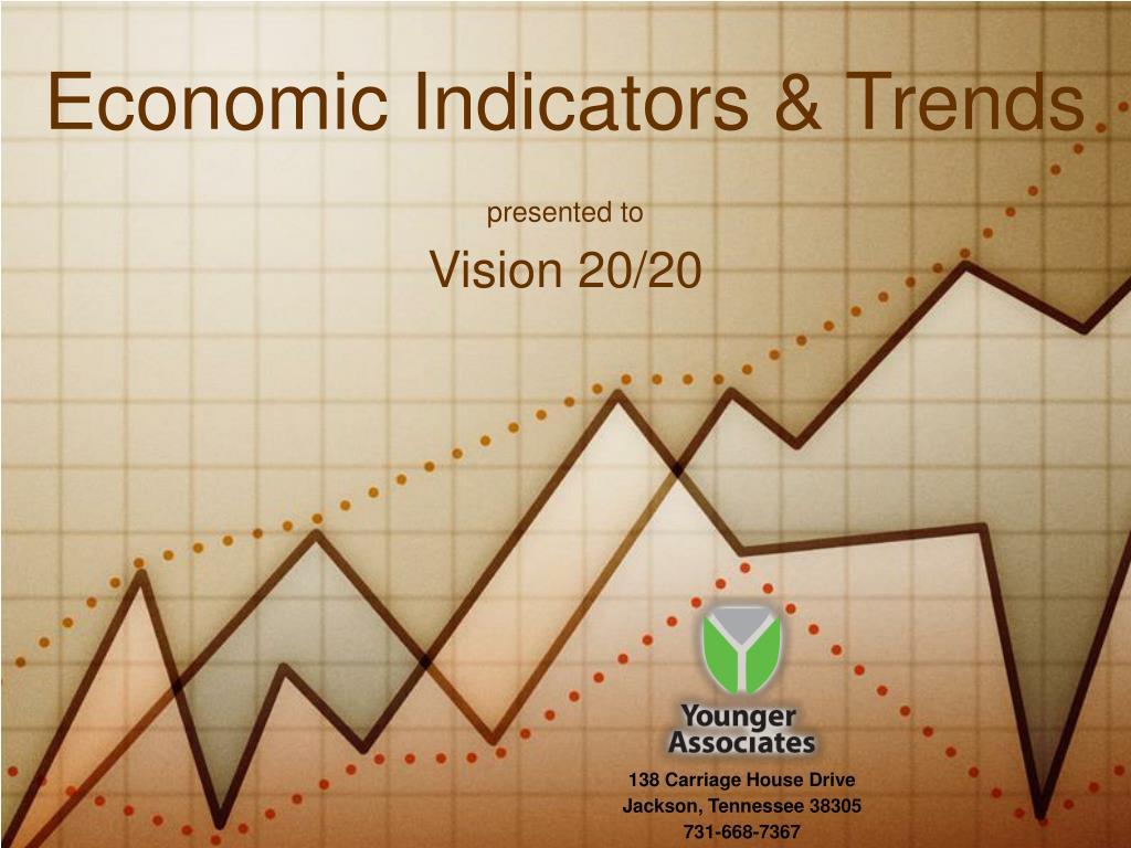 Economic Indicators & Trends