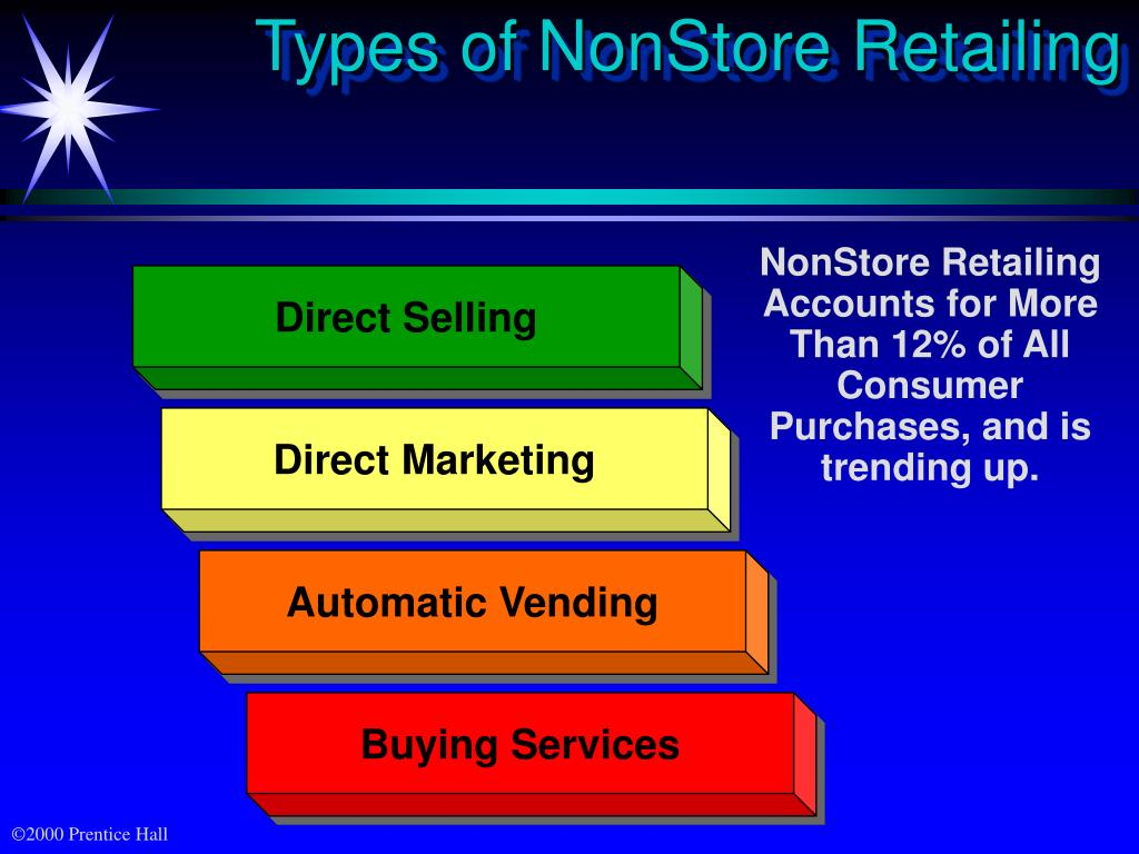 Types of NonStore Retailing