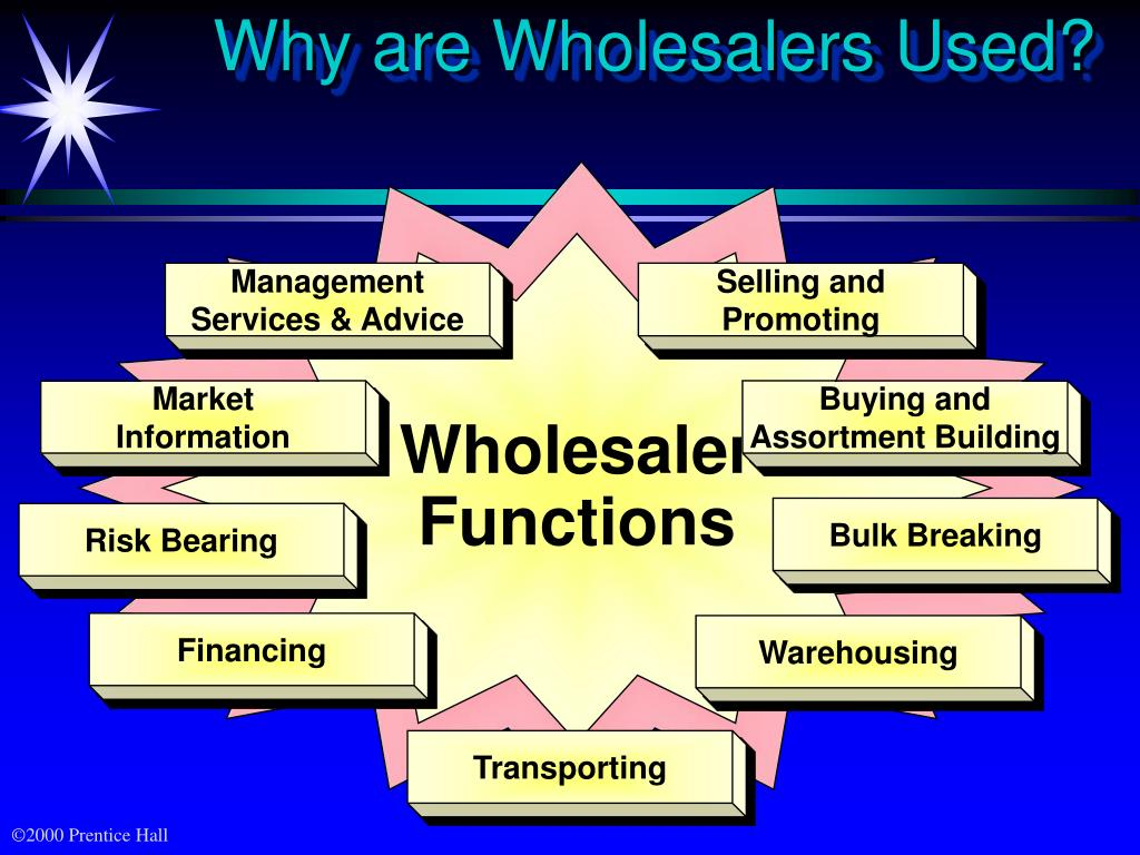 Why are Wholesalers Used?