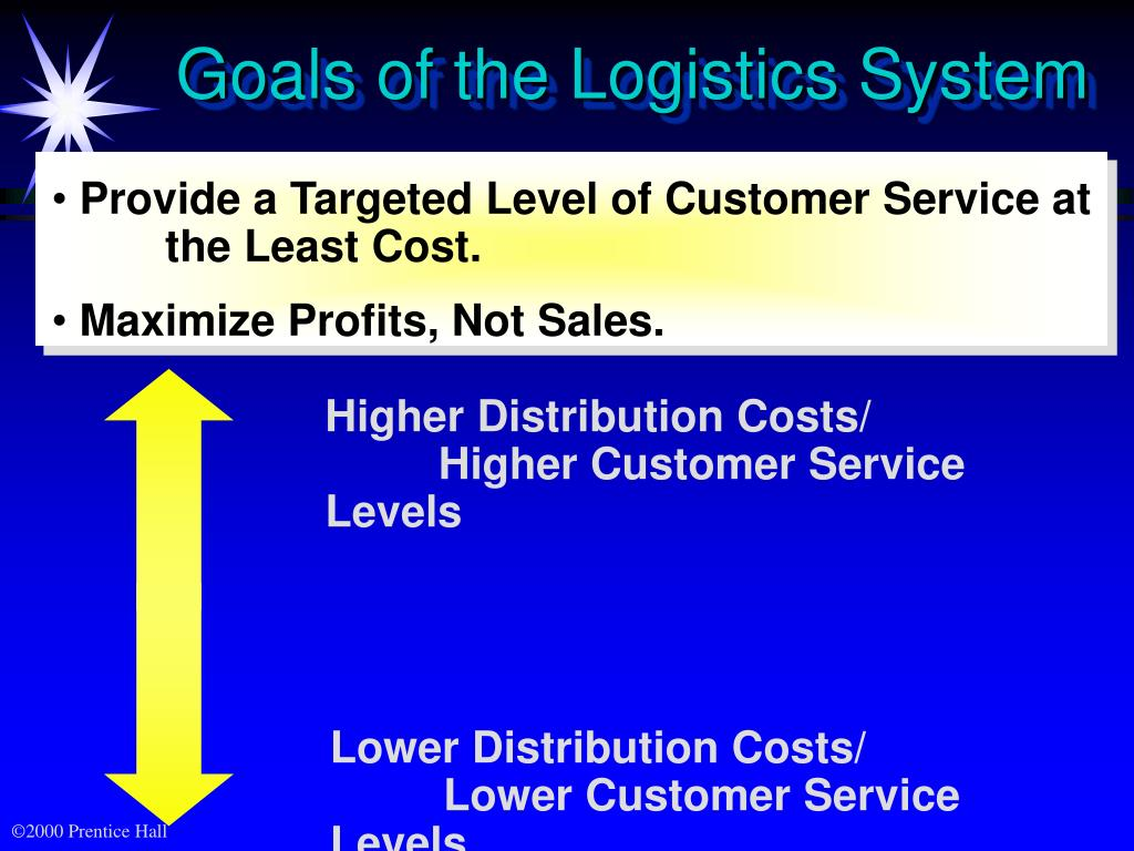 Provide a Targeted Level of Customer Service at     	the Least Cost.