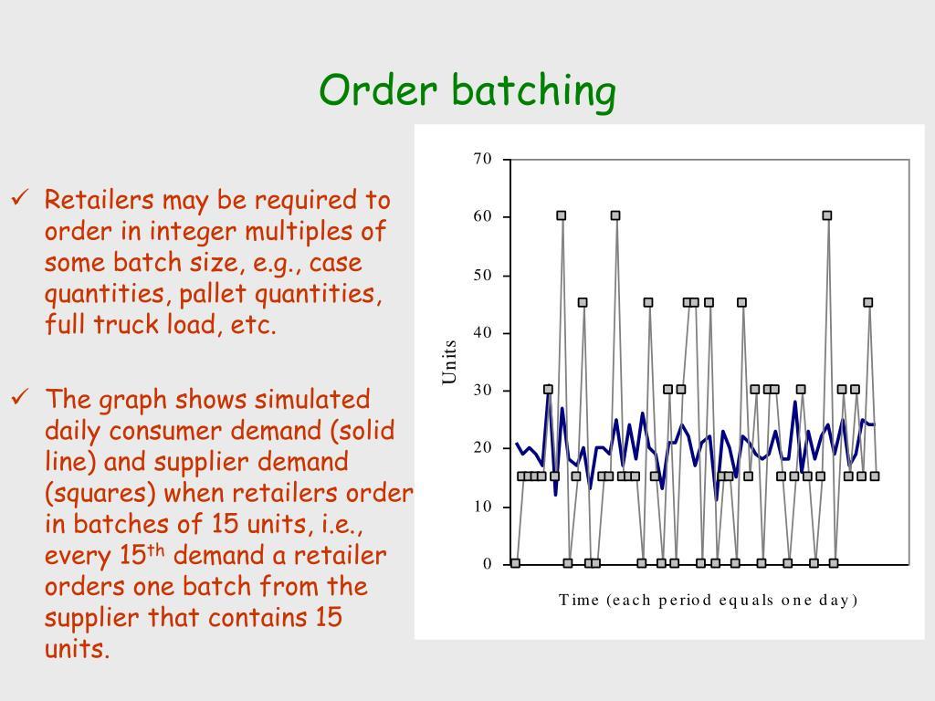 Order batching