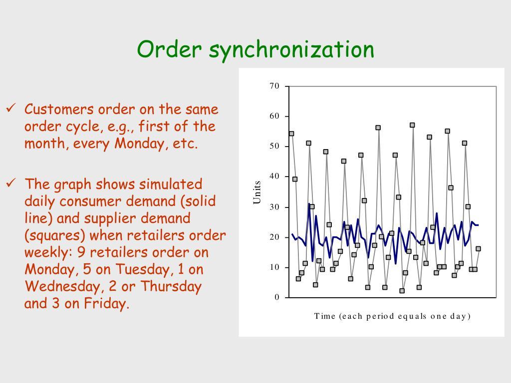 Order synchronization