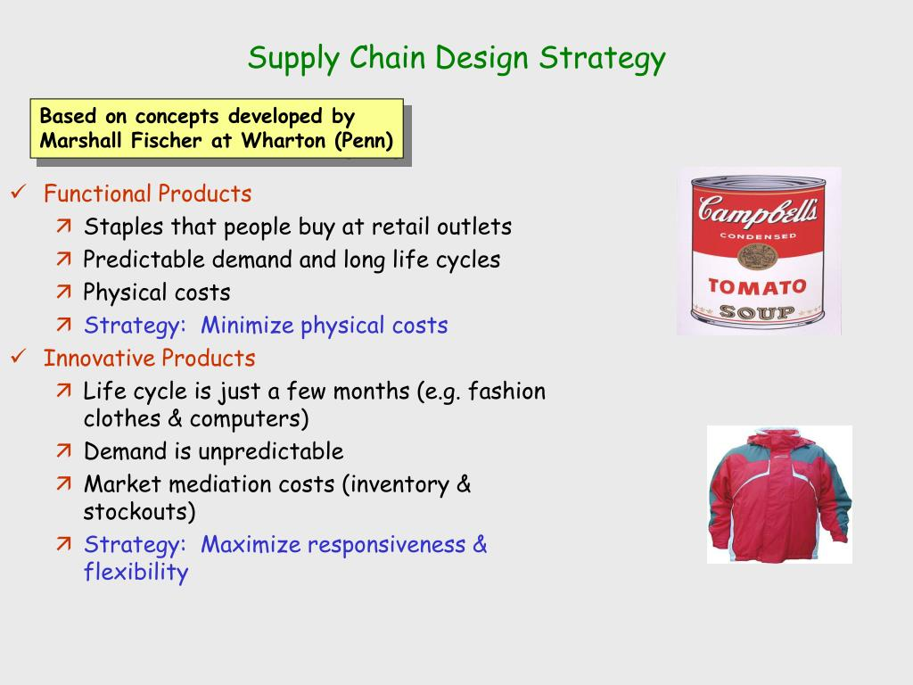 Supply Chain Design Strategy
