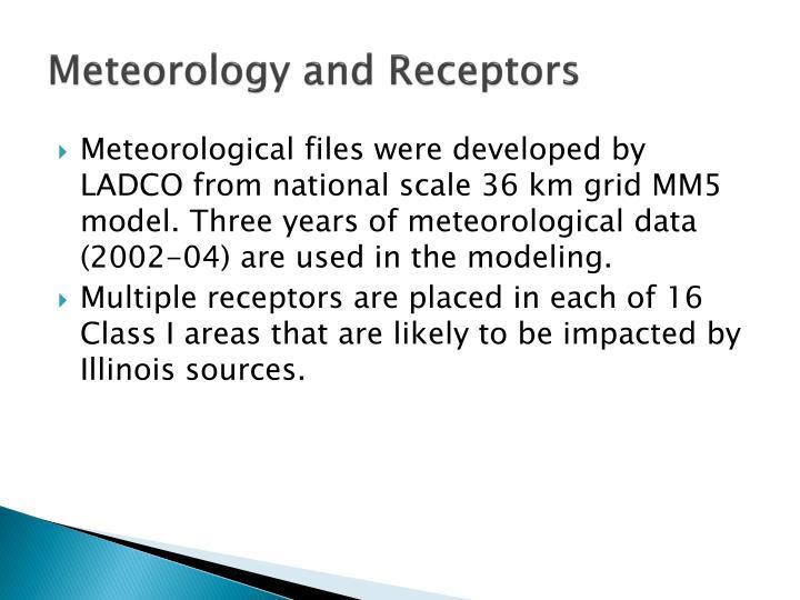 Meteorology and Receptors