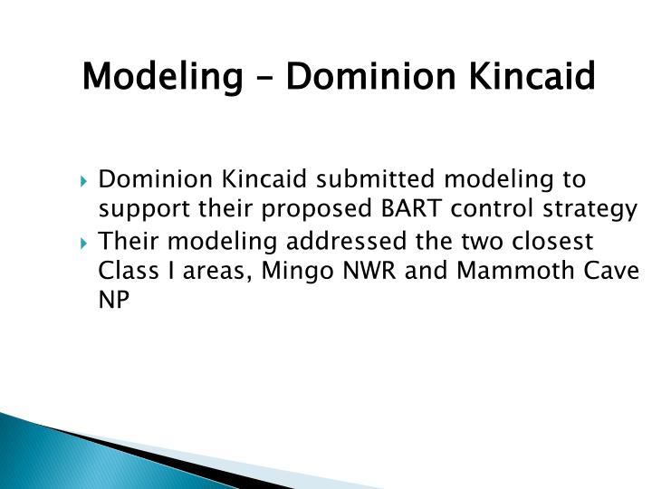 Modeling – Dominion Kincaid