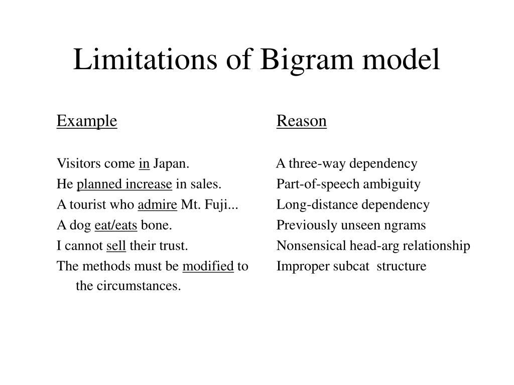 Limitations of Bigram model