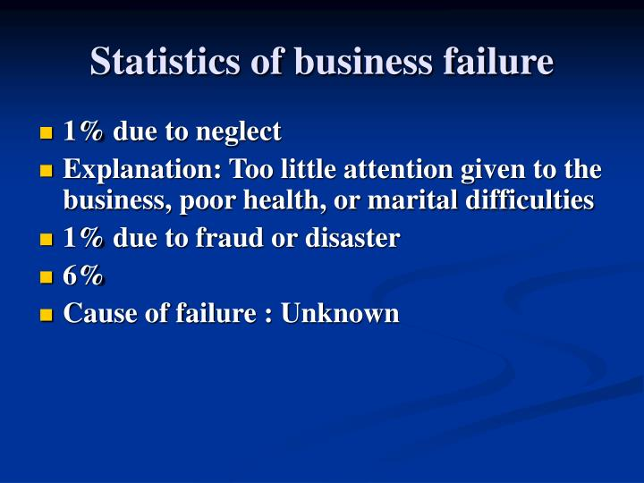 The reason Can Smaller Business owners Fail?