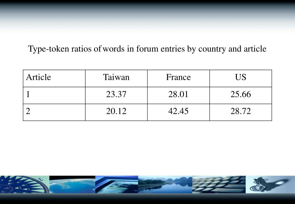 Type-token ratios of
