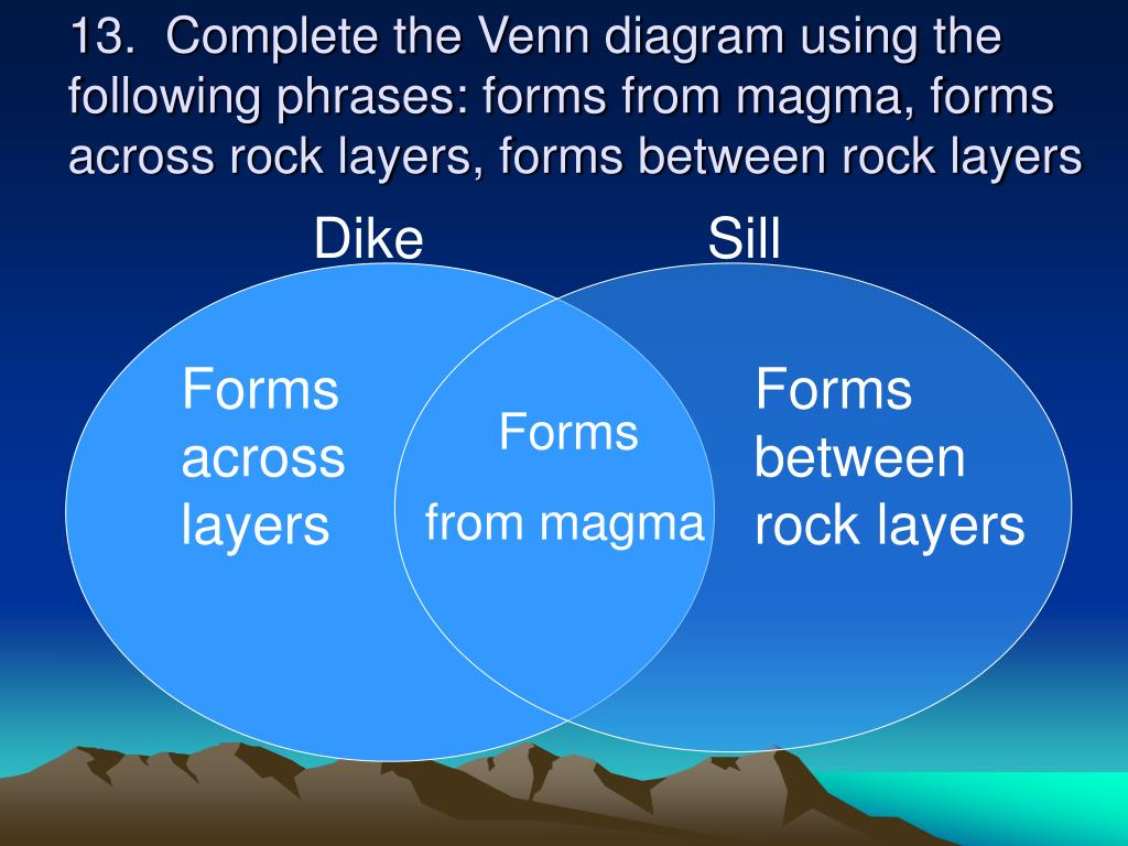 13.  Complete the Venn diagram using the following phrases: forms from magma, forms across rock layers, forms between rock layers