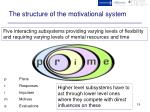 the structure of the motivational system