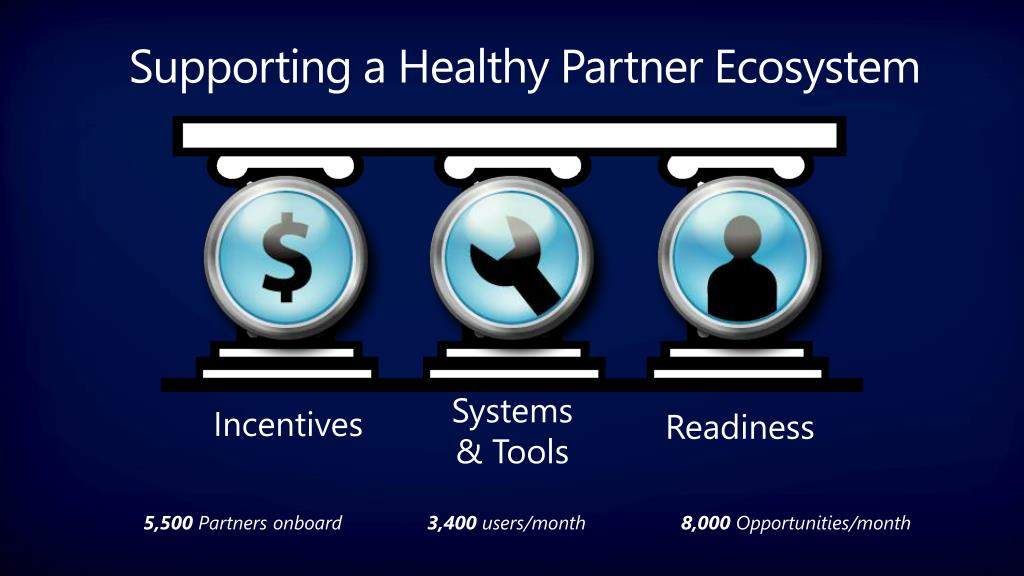 Supporting a Healthy Partner Ecosystem