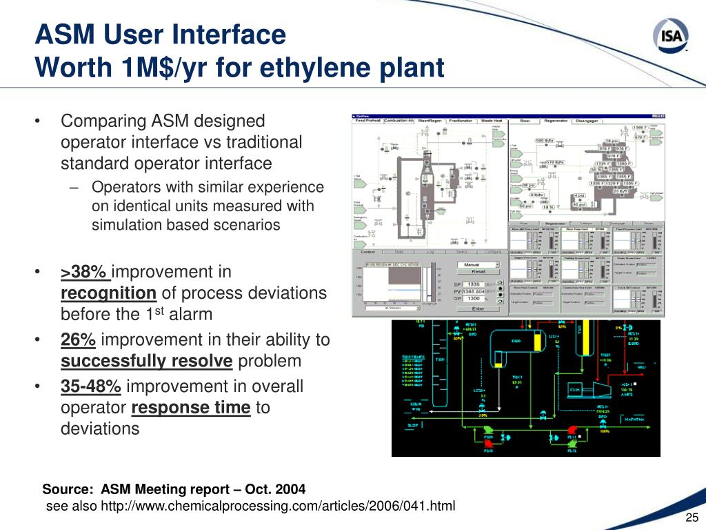ASM User Interface