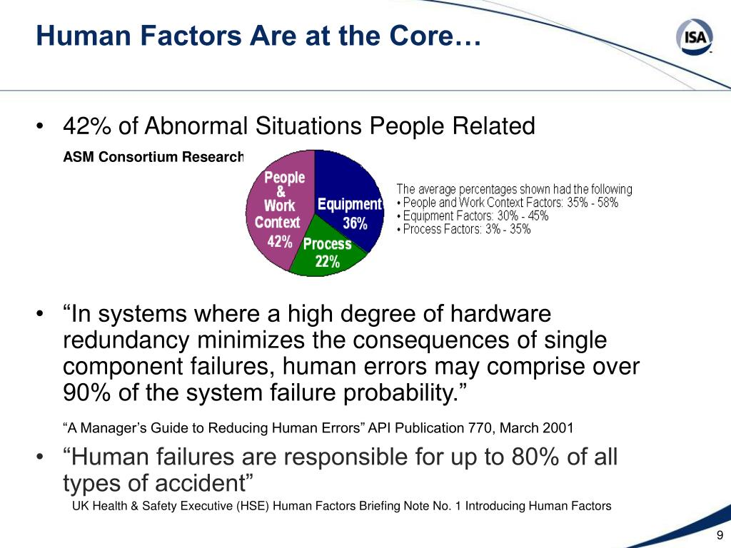 Human Factors Are at the Core…