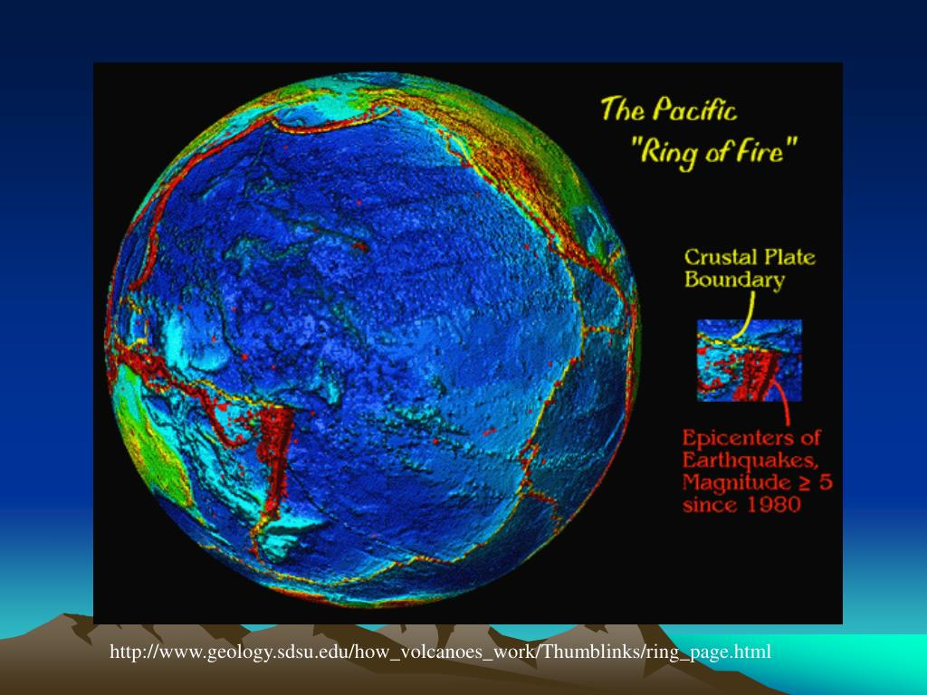 http://www.geology.sdsu.edu/how_volcanoes_work/Thumblinks/ring_page.html