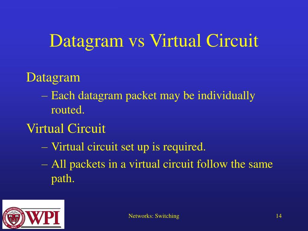 Datagram vs Virtual Circuit