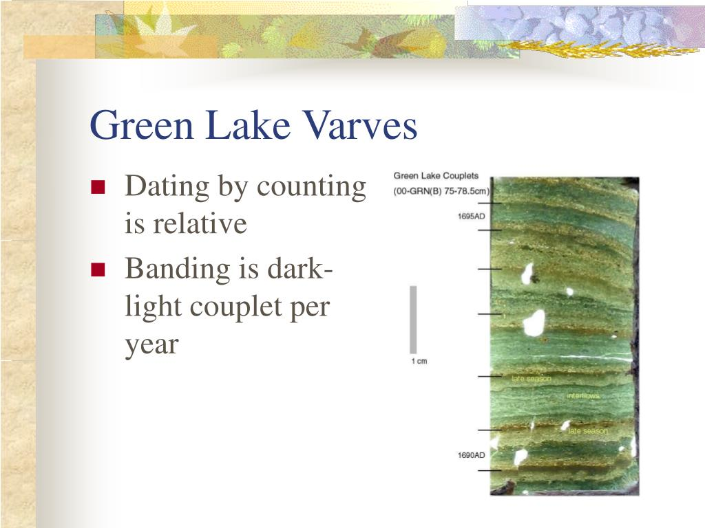 Green Lake Varves
