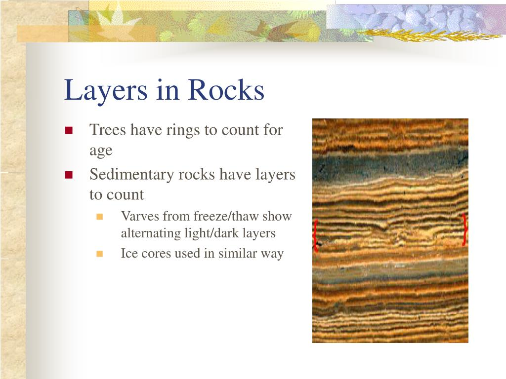 Layers in Rocks