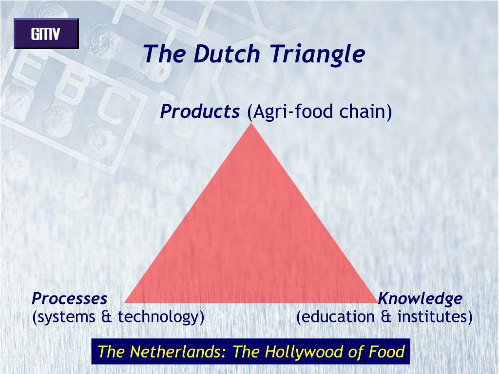 The Dutch Triangle